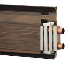 نحوه عملکرد سیستم رادیاتور قرنیزی